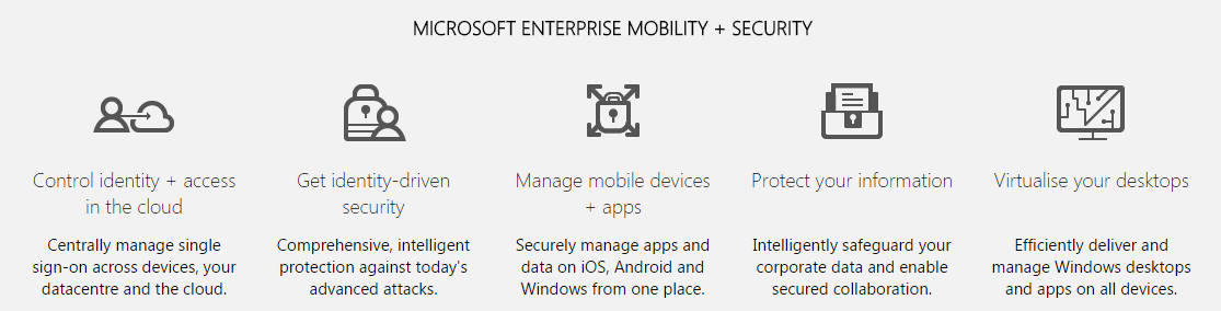 microsoft enterprice mobility security